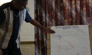 Media Image : Simulation Presentation at Logistics Cluster Sub-Regional Workshop (Micronesia)